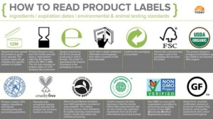 natural label, organic label