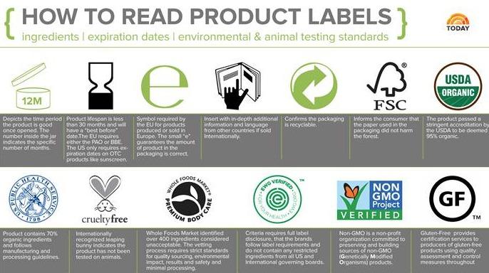 natural label, organic label
